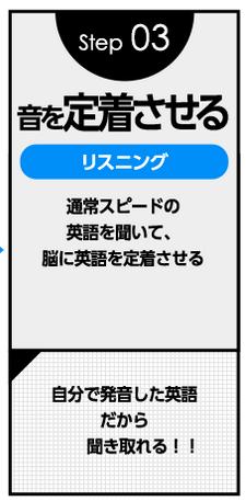 f:id:yhanamizuki:20180623091030p:plain