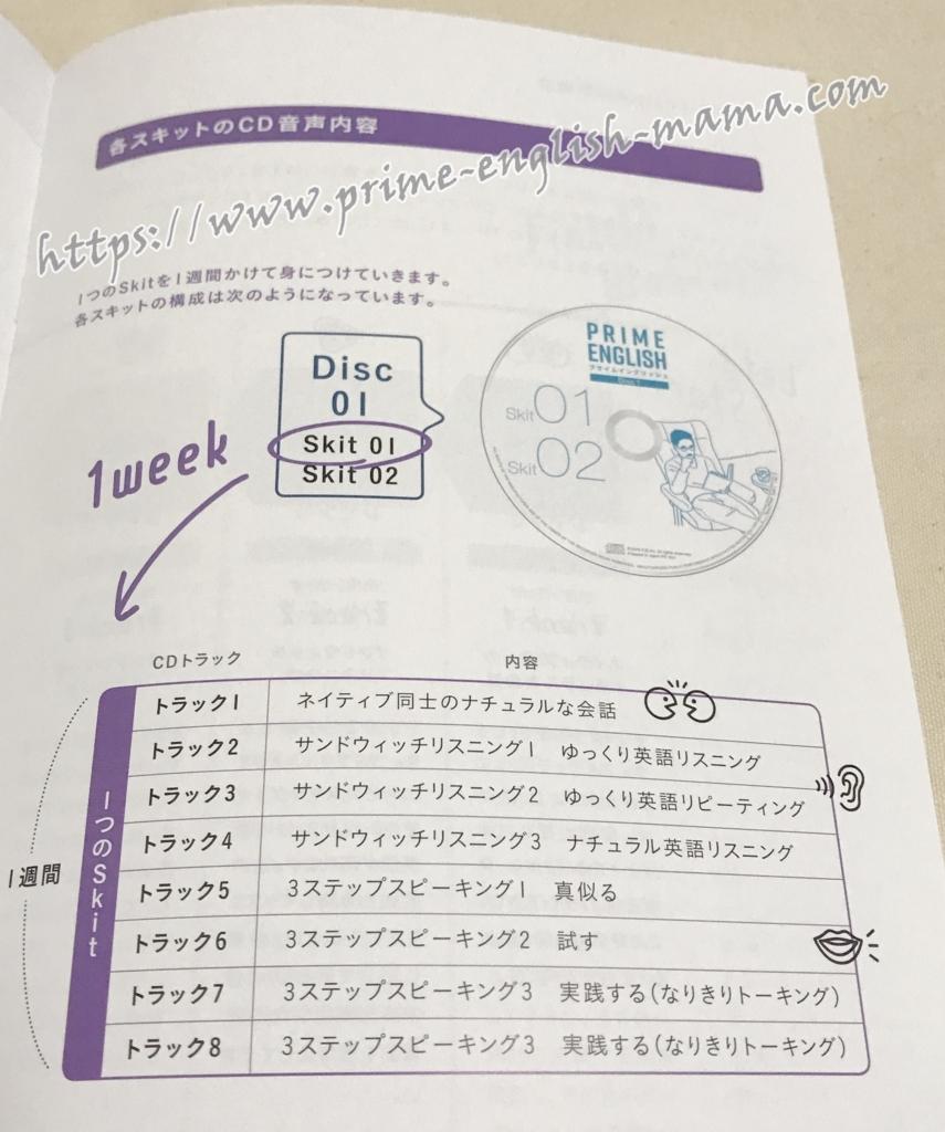 f:id:yhanamizuki:20180711060431j:plain