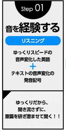 f:id:yhanamizuki:20180713064842p:plain
