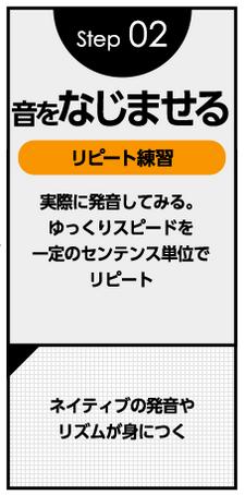 f:id:yhanamizuki:20180713103041p:plain