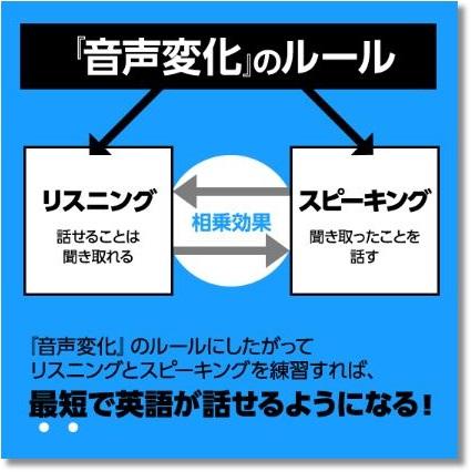 f:id:yhanamizuki:20180713112932j:plain