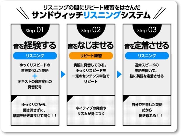 f:id:yhanamizuki:20180713113735j:plain